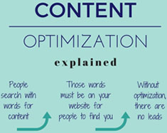 Content Optimization3