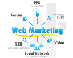 Web Marketing1