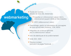 Web Marketing3